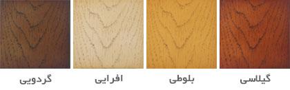 turan-wood کلید تبدیل