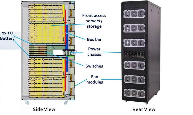 فیوژن فیبر نوری,کابینت ها و رک,مفصل فیبر نوری,