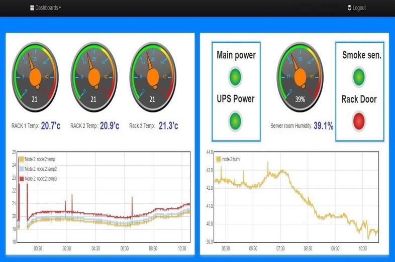 سیستم مانیتورینگ دما و رطوبت,سیستم هشدار دهنده دمای اتاق سرور,مانیتورینگ دما تحت شبکه,