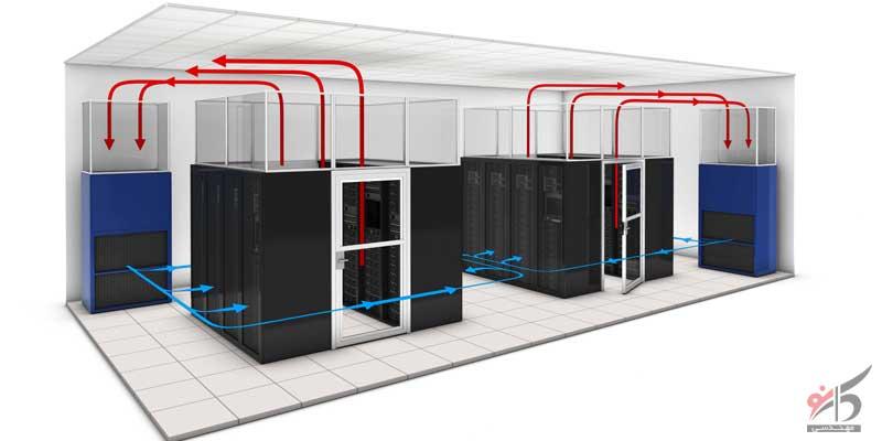 Data Center,سیستم اشتراک فایل,نگهداری سرورها,