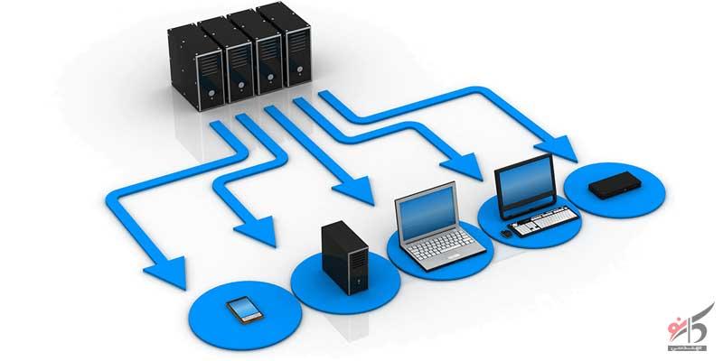 شبکه کامپیوتری,انواع شبکه,انواع شبکه کامپیوتر,