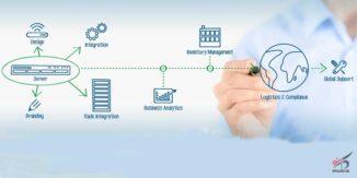 LAN,چک لیست طراحی شبکه,طراحی تفصیلی شبکه